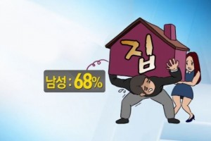 korea-house-man-burden copy